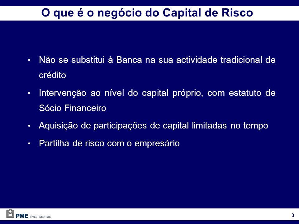 O que é o negócio do Capital de Risco Não se substitui à Banca na sua actividade tradicional de crédito Intervenção ao nível do capital próprio, com estatuto de Sócio Financeiro Aquisição de participações de capital limitadas no tempo Partilha de risco com o empresário 3