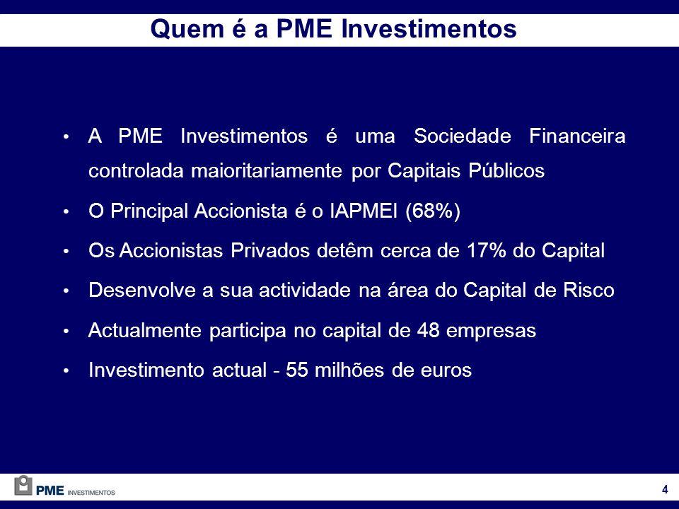 Quem é a PME Investimentos A PME Investimentos é uma Sociedade Financeira controlada maioritariamente por Capitais Públicos O Principal Accionista é o IAPMEI (68%) Os Accionistas Privados detêm cerca de 17% do Capital Desenvolve a sua actividade na área do Capital de Risco Actualmente participa no capital de 48 empresas Investimento actual - 55 milhões de euros 4