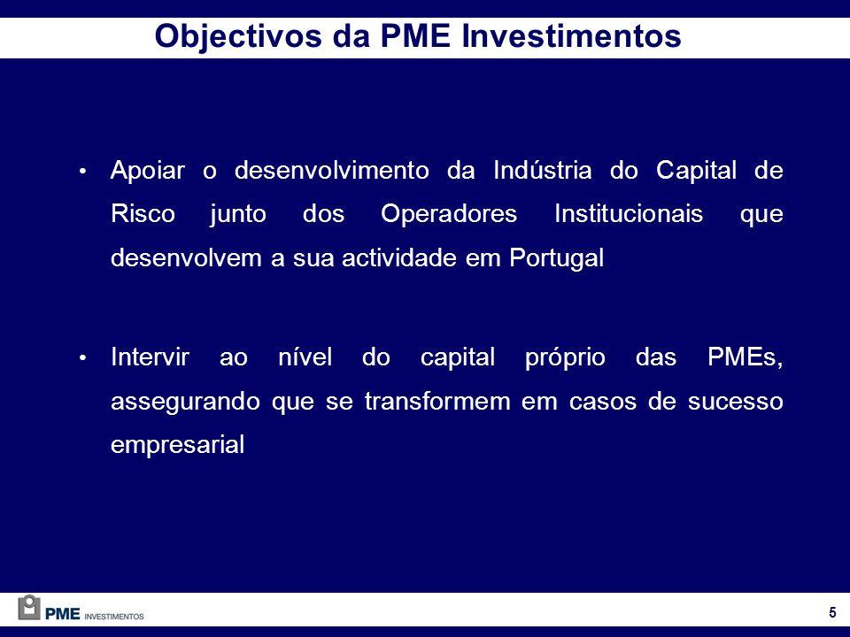 Objectivos da PME Investimentos Apoiar o desenvolvimento da Indústria do Capital de Risco junto dos Operadores Institucionais que desenvolvem a sua actividade em Portugal Intervir ao nível do capital próprio das PMEs, assegurando que se transformem em casos de sucesso empresarial 5
