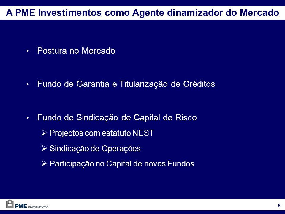 A PME Investimentos como Agente dinamizador do Mercado Postura no Mercado Fundo de Garantia e Titularização de Créditos Fundo de Sindicação de Capital de Risco Projectos com estatuto NEST Sindicação de Operações Participação no Capital de novos Fundos 6