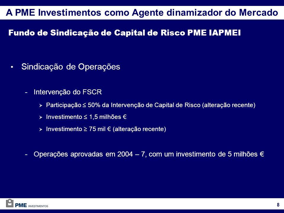 Sindicação de Operações - Intervenção do FSCR Participação 50% da Intervenção de Capital de Risco (alteração recente) Investimento 1,5 milhões Investimento 75 mil (alteração recente) - Operações aprovadas em 2004 – 7, com um investimento de 5 milhões A PME Investimentos como Agente dinamizador do Mercado Fundo de Sindicação de Capital de Risco PME IAPMEI 8