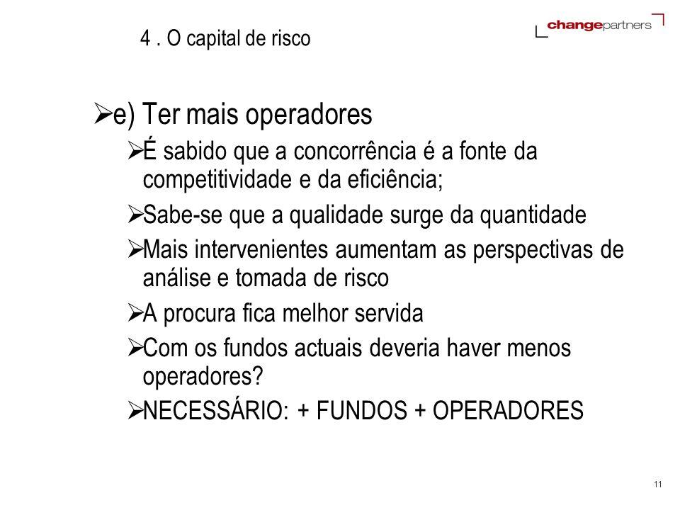 11 4. O capital de risco e) Ter mais operadores É sabido que a concorrência é a fonte da competitividade e da eficiência; Sabe-se que a qualidade surg