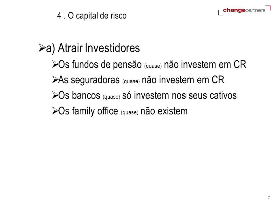 7 4. O capital de risco a) Atrair Investidores Os fundos de pensão (quase) não investem em CR As seguradoras (quase) não investem em CR Os bancos (qua