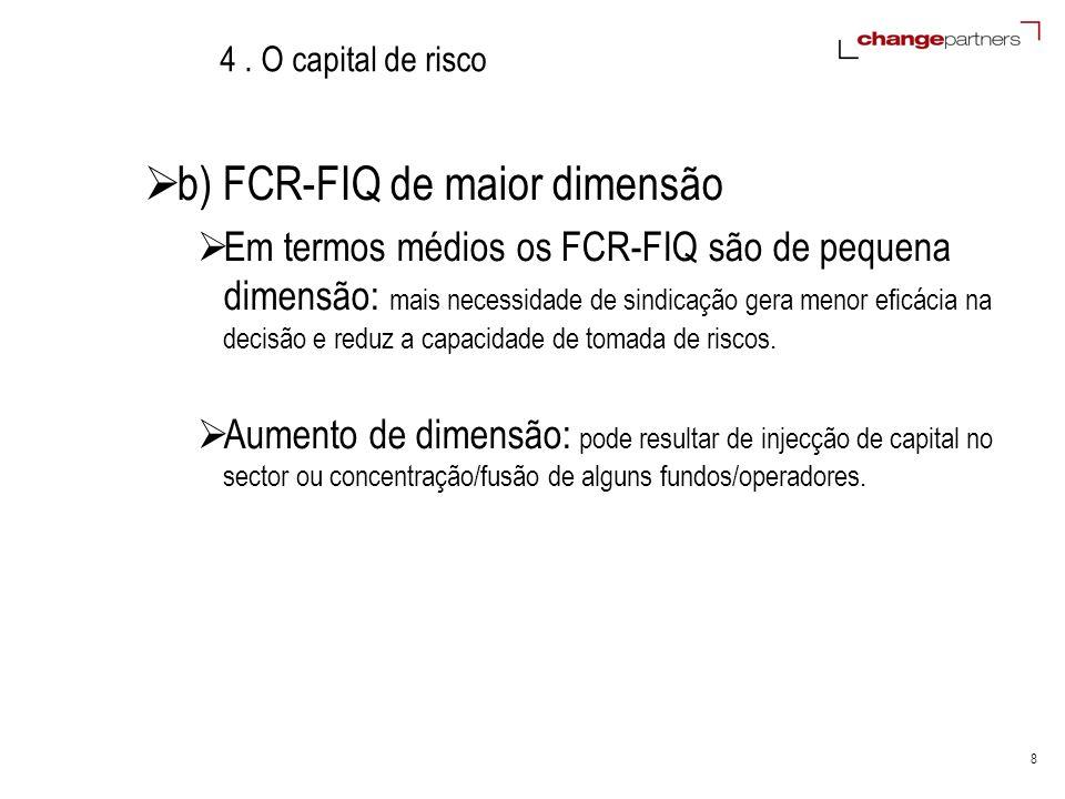8 4. O capital de risco b) FCR-FIQ de maior dimensão Em termos médios os FCR-FIQ são de pequena dimensão: mais necessidade de sindicação gera menor ef