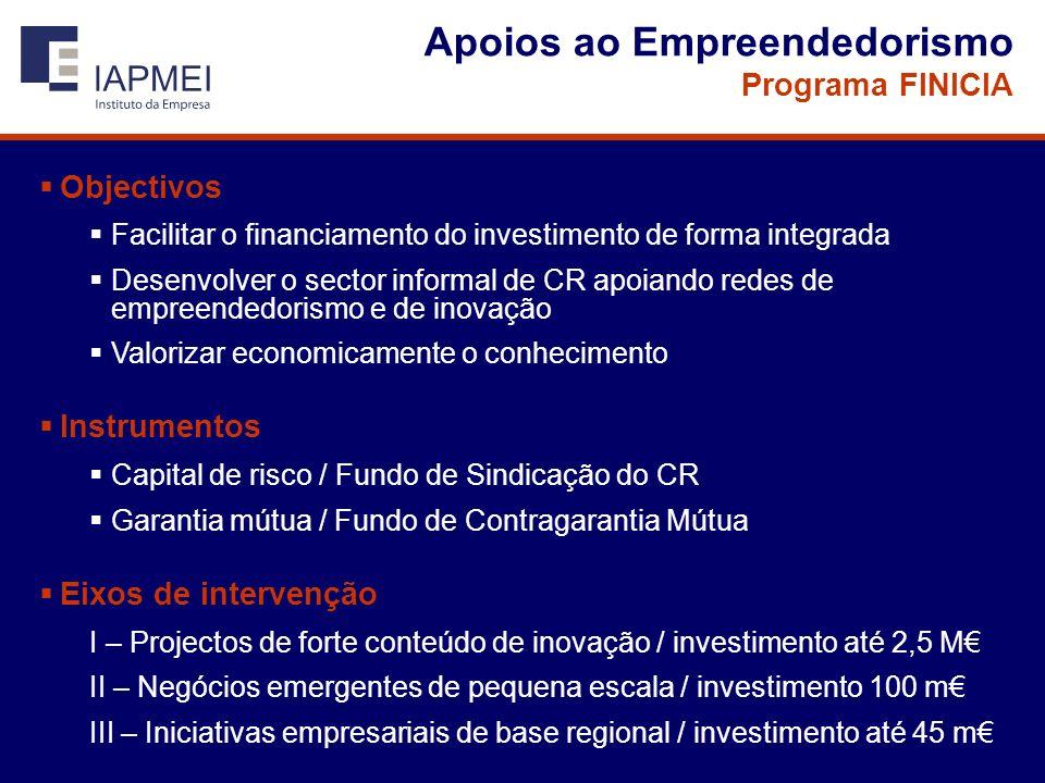 Apoios ao Empreendedorismo Programa FINICIA Objectivos Facilitar o financiamento do investimento de forma integrada Desenvolver o sector informal de C