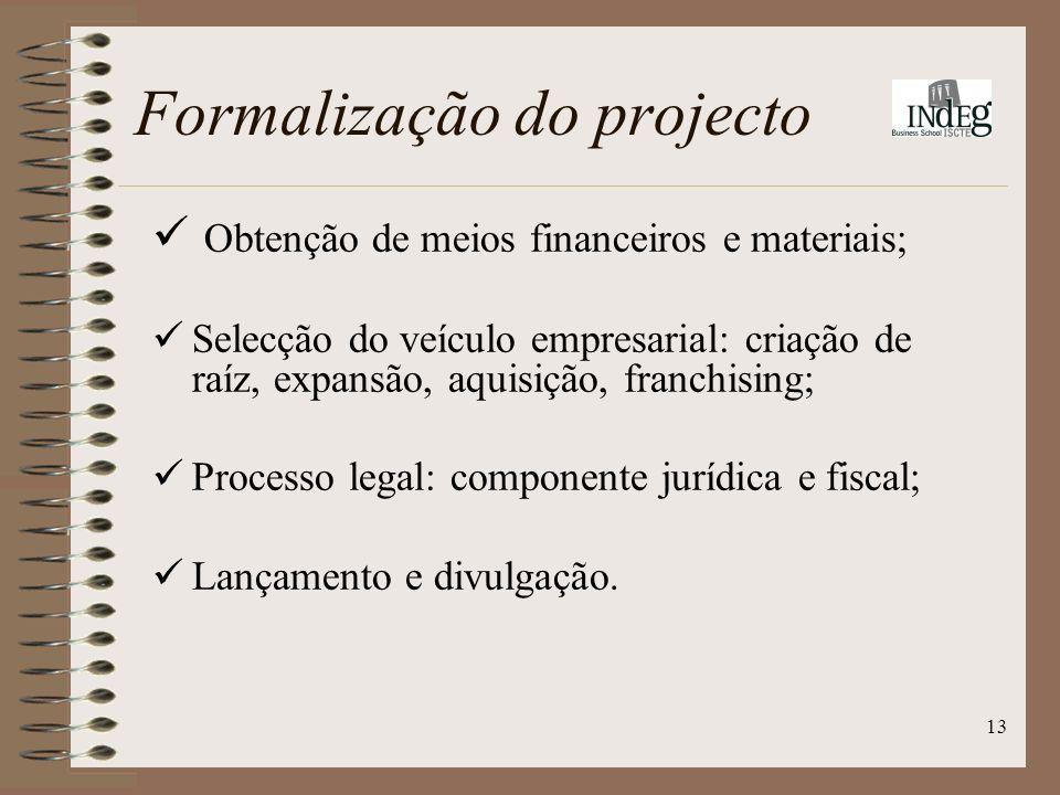 13 Obtenção de meios financeiros e materiais; Selecção do veículo empresarial: criação de raíz, expansão, aquisição, franchising; Processo legal: componente jurídica e fiscal; Lançamento e divulgação.