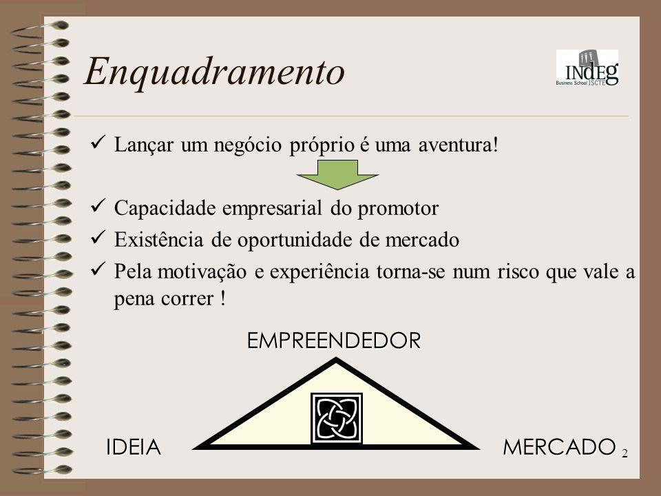 2 Enquadramento Lançar um negócio próprio é uma aventura! Capacidade empresarial do promotor Existência de oportunidade de mercado Pela motivação e ex