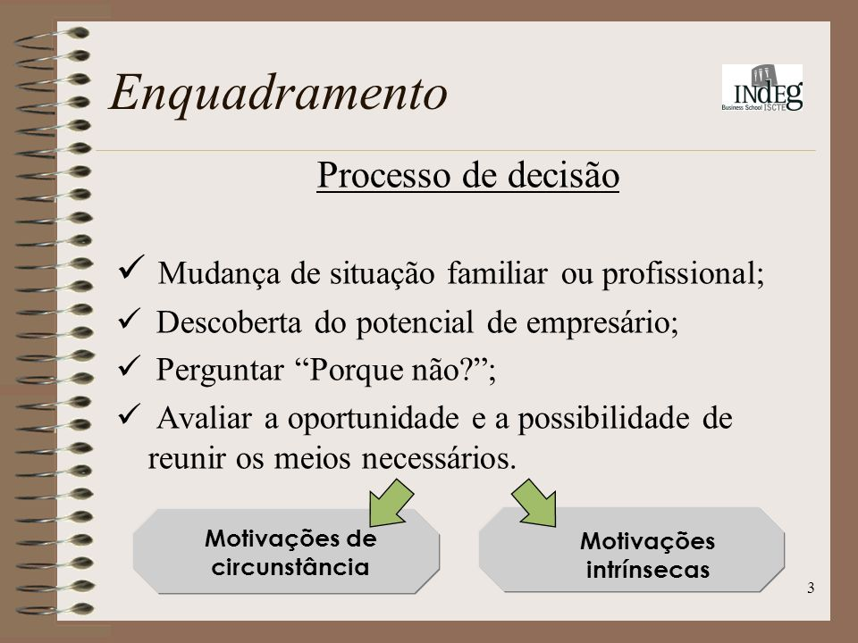 3 Processo de decisão Mudança de situação familiar ou profissional; Descoberta do potencial de empresário; Perguntar Porque não ; Avaliar a oportunidade e a possibilidade de reunir os meios necessários.
