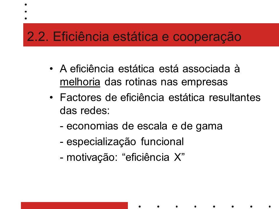 2.2. Eficiência estática e cooperação A eficiência estática está associada à melhoria das rotinas nas empresas Factores de eficiência estática resulta