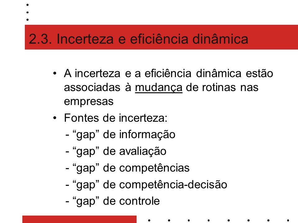 2.3. Incerteza e eficiência dinâmica A incerteza e a eficiência dinâmica estão associadas à mudança de rotinas nas empresas Fontes de incerteza: - gap