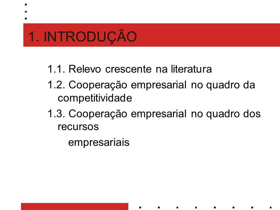 1. INTRODUÇÃO 1.1. Relevo crescente na literatura 1.2.
