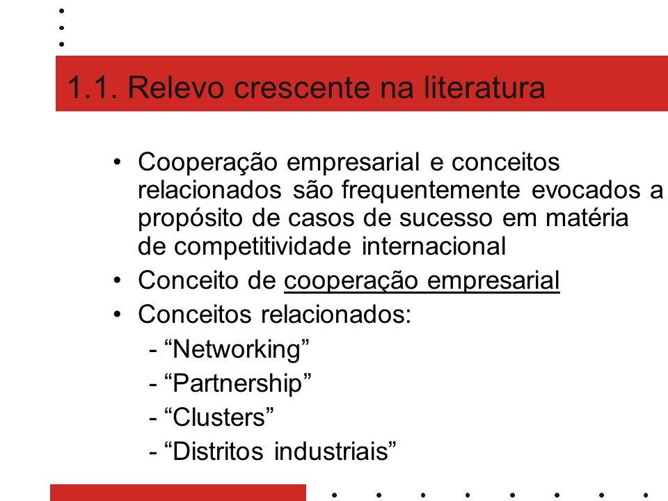 1.1. Relevo crescente na literatura Cooperação empresarial e conceitos relacionados são frequentemente evocados a propósito de casos de sucesso em mat