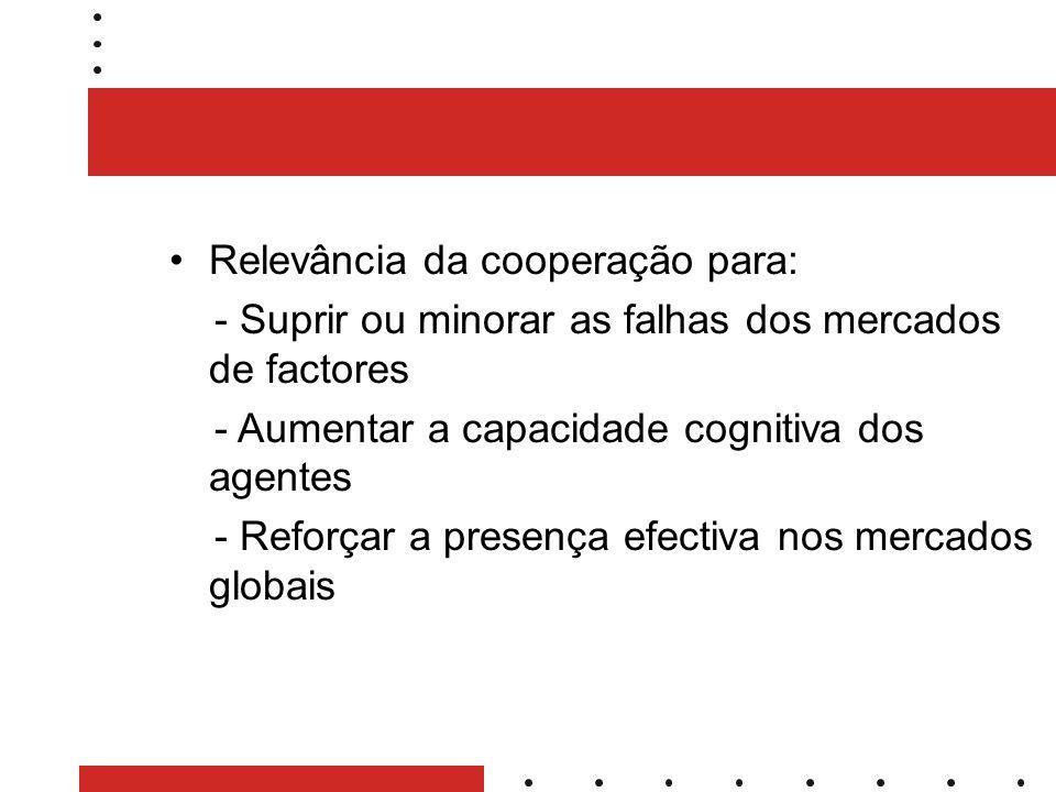 Relevância da cooperação para: - Suprir ou minorar as falhas dos mercados de factores - Aumentar a capacidade cognitiva dos agentes - Reforçar a presença efectiva nos mercados globais