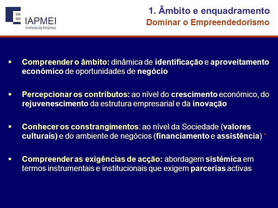 1. Âmbito e enquadramento Dominar o Empreendedorismo Compreender o âmbito: dinâmica de identificação e aproveitamento económico de oportunidades de ne