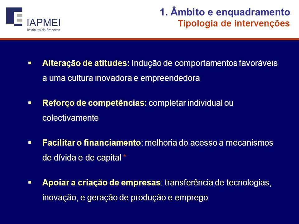 1. Âmbito e enquadramento Tipologia de intervenções Alteração de atitudes: Indução de comportamentos favoráveis a uma cultura inovadora e empreendedor