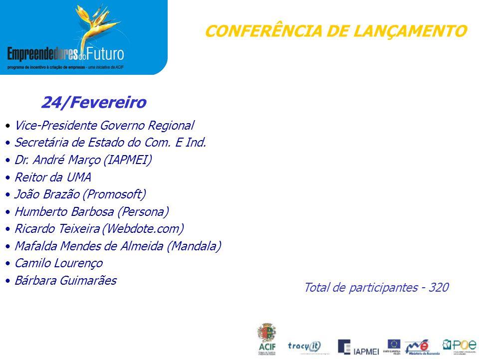CONFERÊNCIA DE LANÇAMENTO 24/Fevereiro Total de participantes - 320 Vice-Presidente Governo Regional Secretária de Estado do Com.