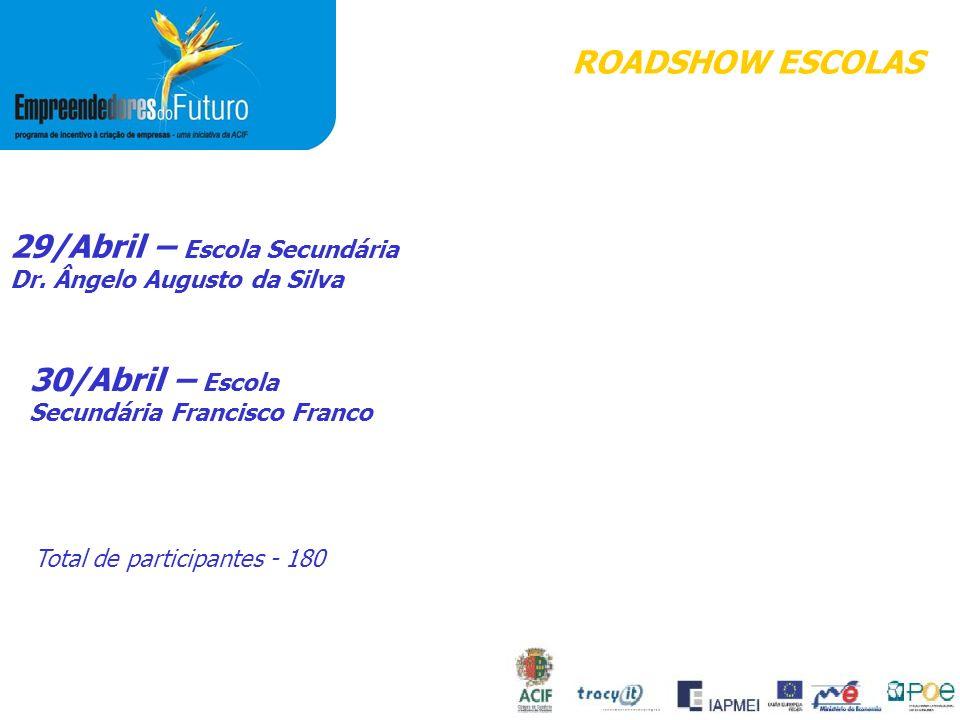ROADSHOW ESCOLAS 29/Abril – Escola Secundária Dr.