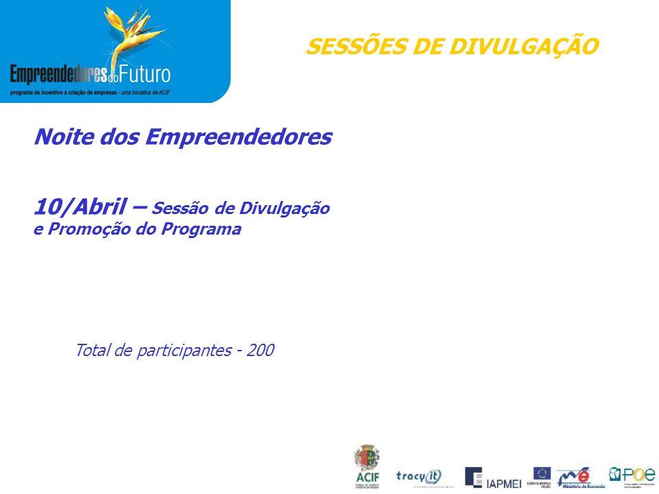 SESSÕES DE DIVULGAÇÃO Noite dos Empreendedores 10/Abril – Sessão de Divulgação e Promoção do Programa Total de participantes - 200