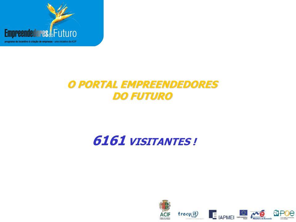 O PORTAL EMPREENDEDORES DO FUTURO 6161 VISITANTES !