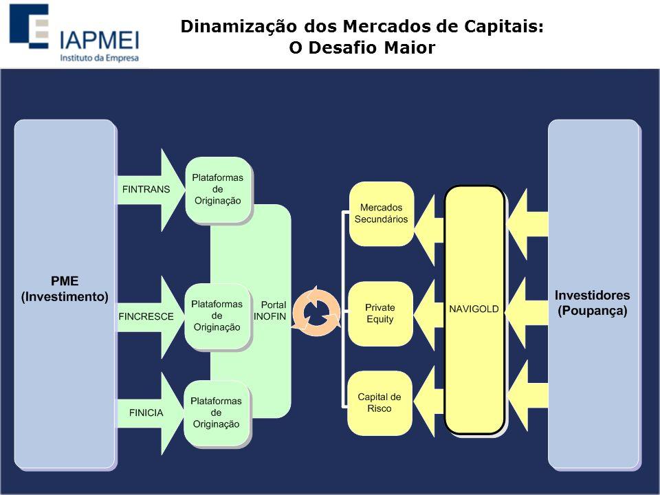 Dinamização dos Mercados de Capitais: O Desafio Maior
