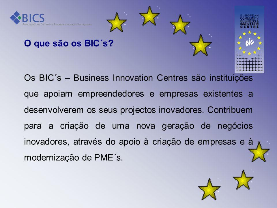 Enquadramento dos BICs Rede da Associação de BICs e BICs Rede da Associação de BICs e BICs Parques Científicos e Tecnológicos Parques Científicos e Tecnológicos Autoridades Regionais Autoridades Regionais Agências de Desenvolvimento Regional Agências de Desenvolvimento Regional Universidades Empresas Outras Redes Internacionais Outras Redes Internacionais Instituições Financeiras Instituições Financeiras Comissão Europeia e outras Instituições da UE Associações Industriais Associações Industriais Incubadoras Câmaras de Comércio e Industrias Câmaras de Comércio e Industrias Centros Tecnológicos Centros Tecnológicos