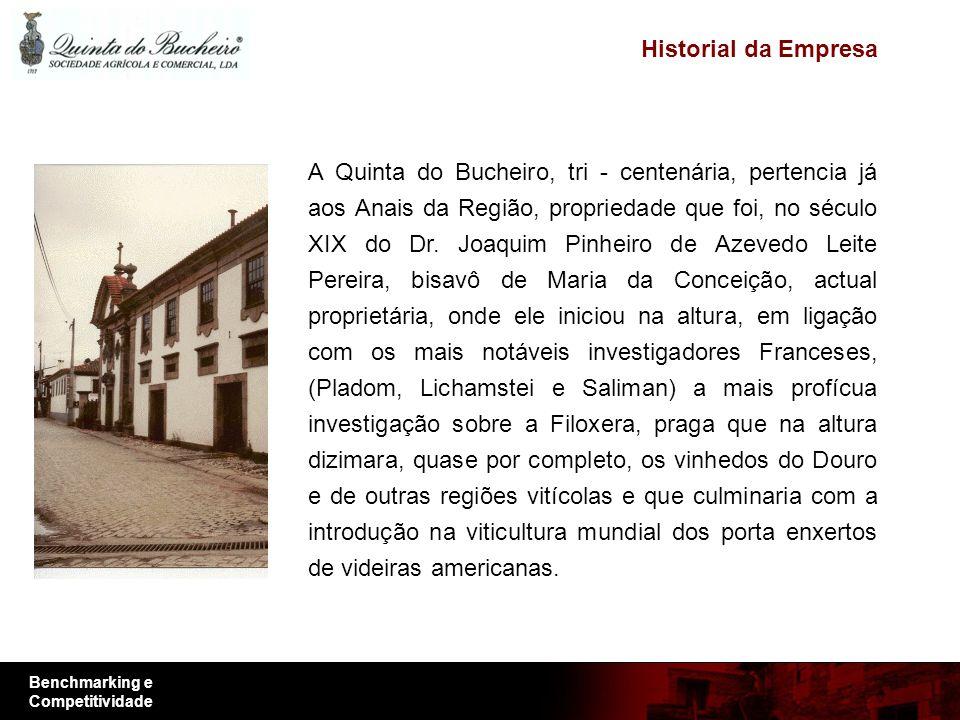 Benchmarking e Competitividade A Quinta do Bucheiro, tri - centenária, pertencia já aos Anais da Região, propriedade que foi, no século XIX do Dr. Joa