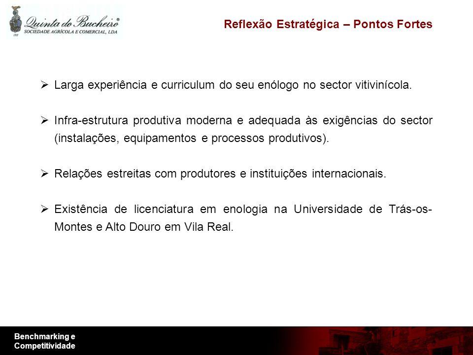Benchmarking e Competitividade Reflexão Estratégica – Pontos Fortes Larga experiência e curriculum do seu enólogo no sector vitivinícola. Infra-estrut