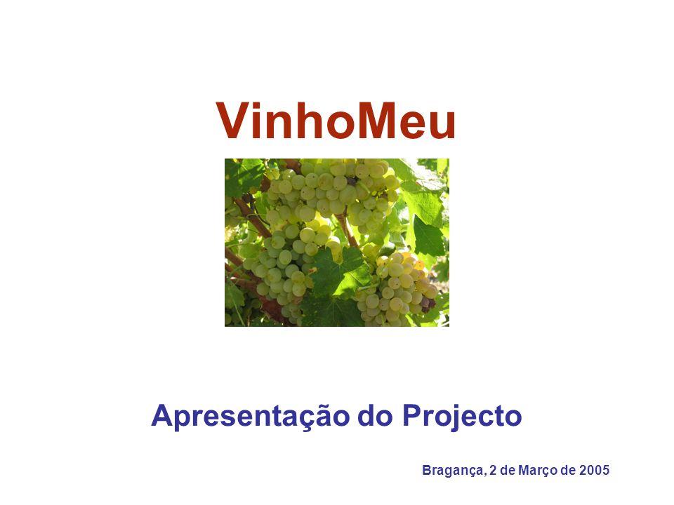 VinhoMeu Apresentação do Projecto Bragança, 2 de Março de 2005