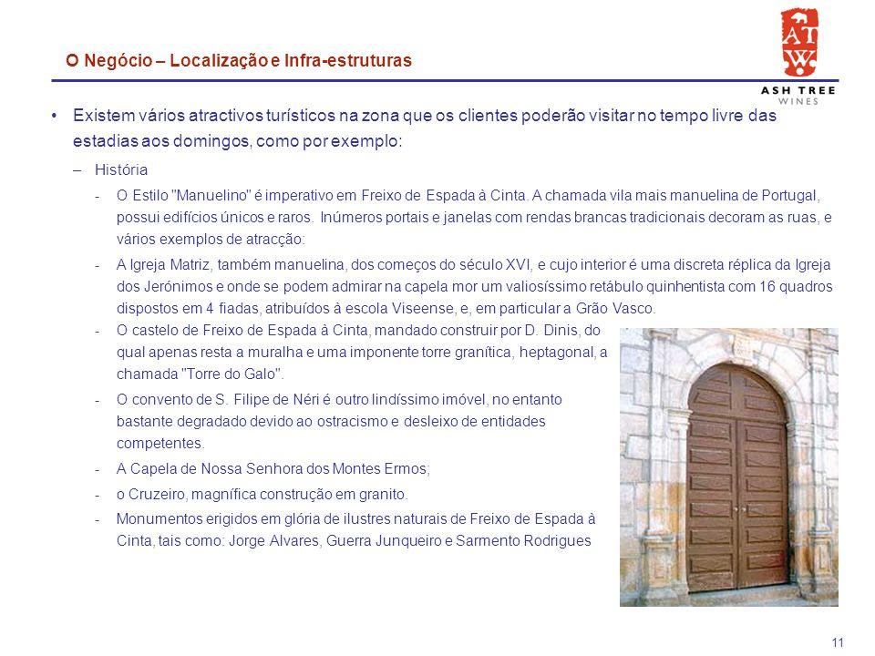 10 A localização exacta da prestação dos serviços de enologia é na Quinta de Maritávora, em Freixo de Espada à Cinta.