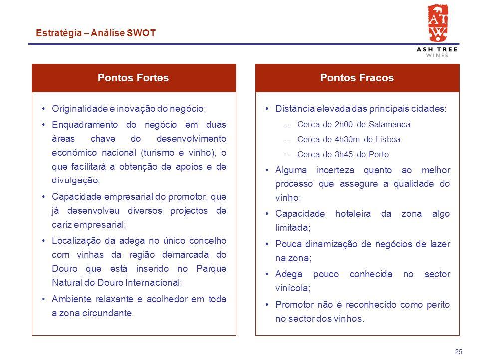 24 A Visão e a Missão da empresa reflectem a intenção de criar um negócio novo, posicionando-se a VinhoMeu como a empresa de referência nesse negócio, enquanto simultaneamente procura desenvolver a região e também o vinho português.