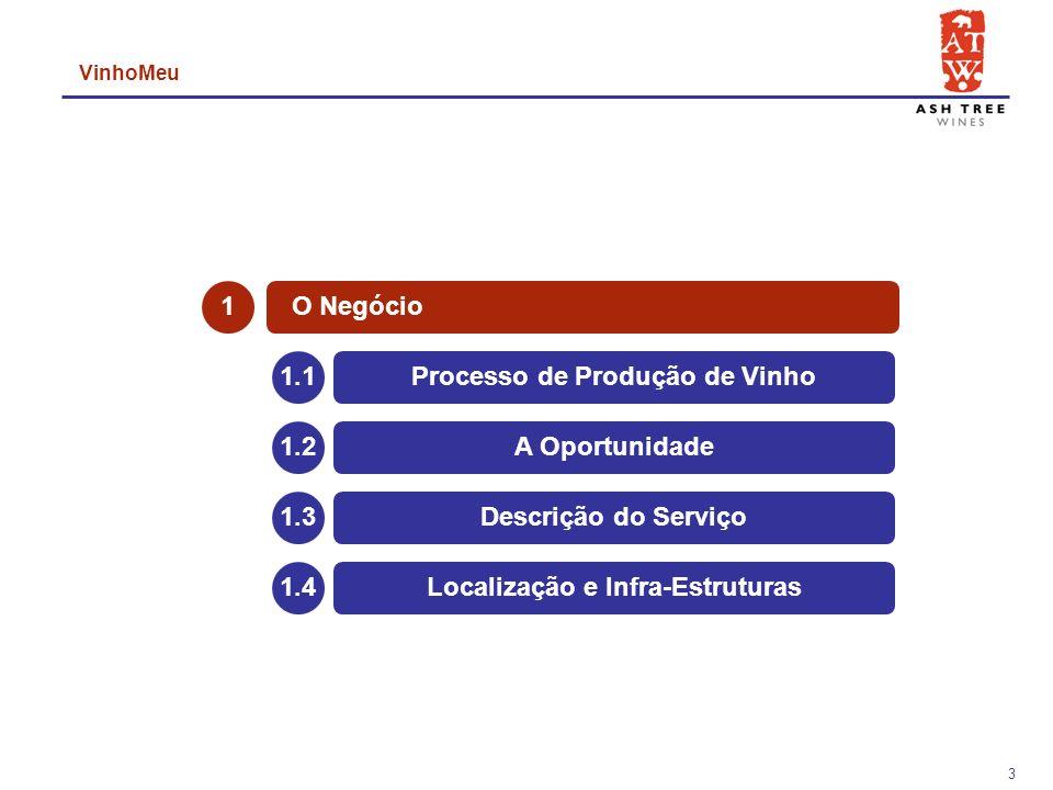 3 1 O Negócio VinhoMeu 1.1Processo de Produção de Vinho 1.3Descrição do Serviço 1.4Localização e Infra-Estruturas 1.2A Oportunidade