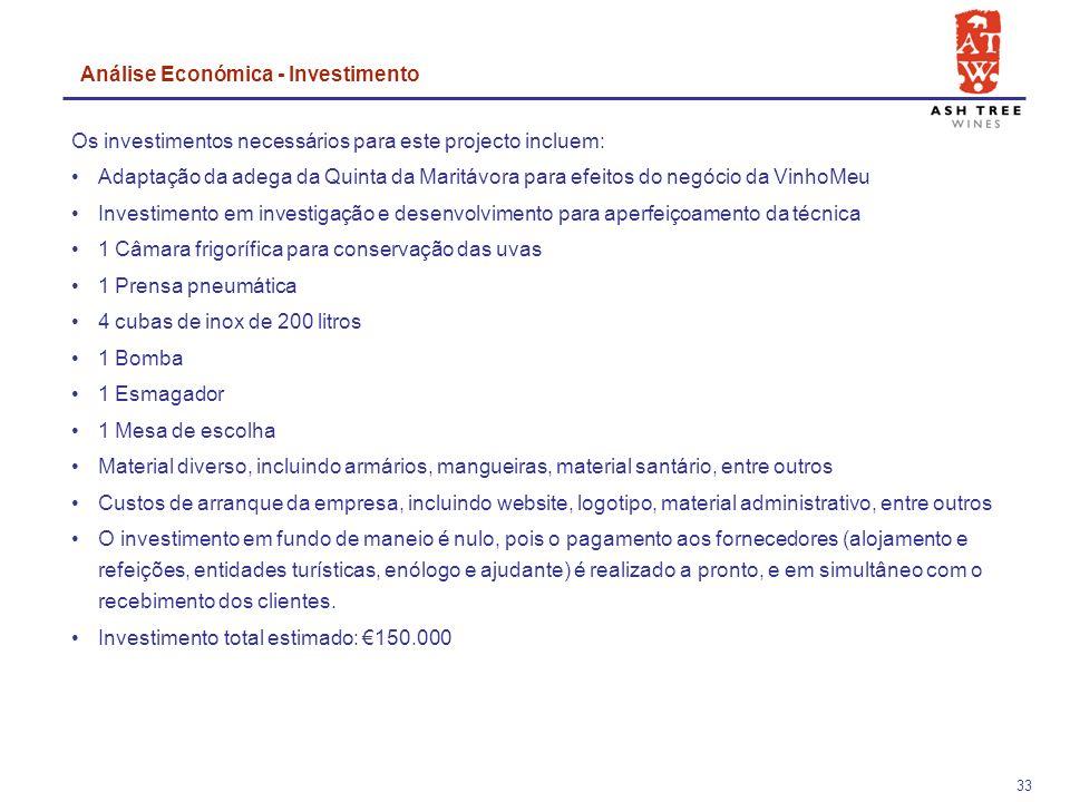 32 5 Análise Económica VinhoMeu 5.1Investimento 5.2Geração de Emprego 5.3Contas Previsionais