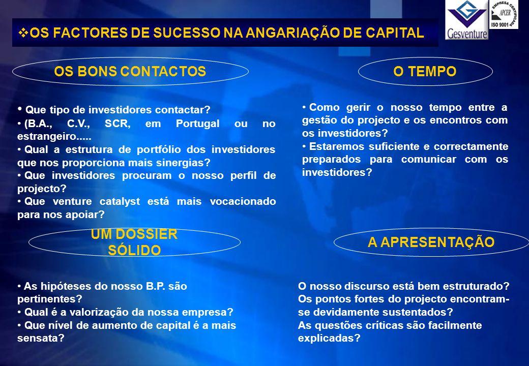 UM DOSSIER SÓLIDO A APRESENTAÇÃO OS BONS CONTACTOSO TEMPO Que tipo de investidores contactar? (B.A., C.V., SCR, em Portugal ou no estrangeiro..... Qua