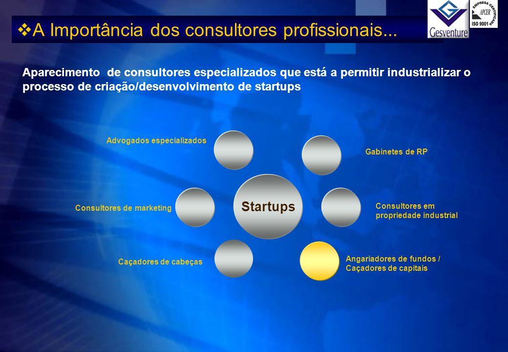 A Importância dos consultores profissionais... Aparecimento de consultores especializados que está a permitir industrializar o processo de criação/des
