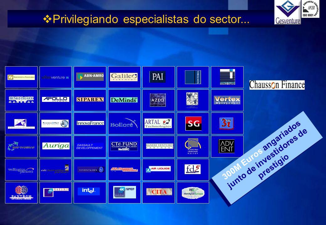 300M Euros angariados junto de investidores de prestígio Privilegiando especialistas do sector...