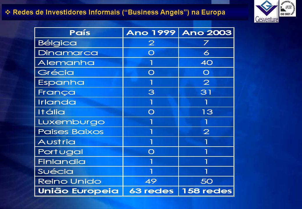 Redes de Investidores Informais (Business Angels) na Europa