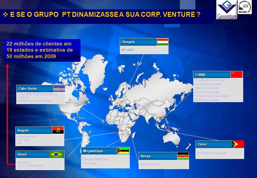Teledata (Rede Fixa) LTM (Listas) Moçambique Hungria HDT (VSAT) CTM (Rede fixa e móvel) Directel Macau (Listas) Telesat (Multimedia) Cosmos (Multimedi