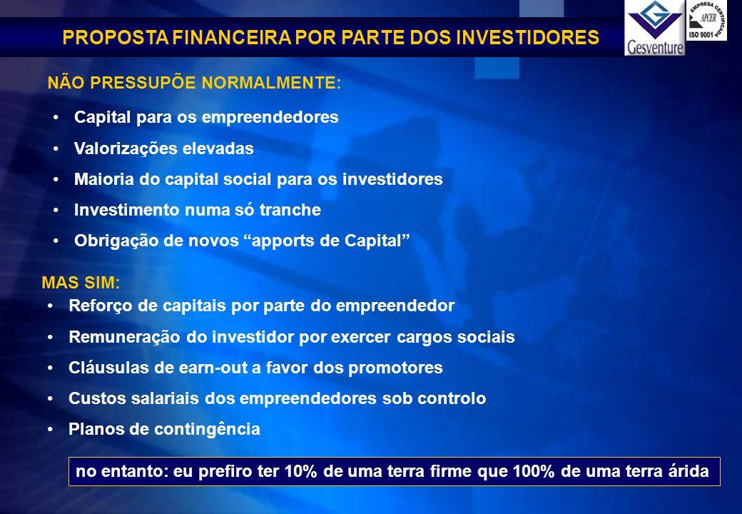 Capital para os empreendedores Valorizações elevadas Maioria do capital social para os investidores Investimento numa só tranche Obrigação de novos ap