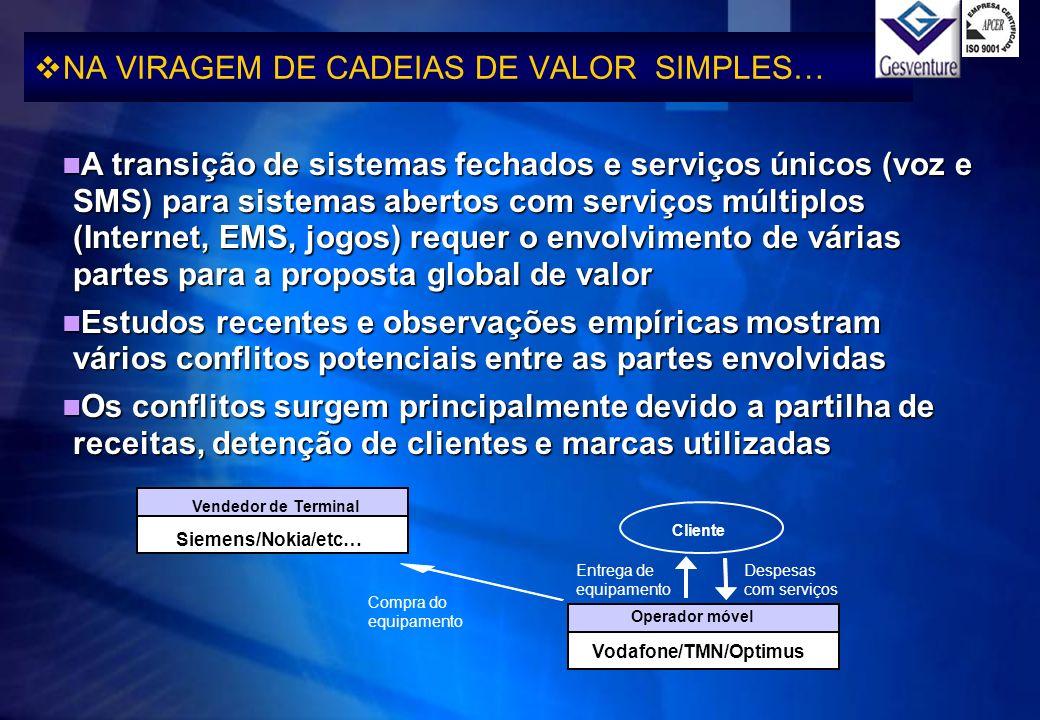 NA VIRAGEM DE CADEIAS DE VALOR SIMPLES… Vendedor de Terminal Siemens/Nokia/etc… Operador móvel Vodafone/TMN/Optimus Cliente Despesas com serviços Entr