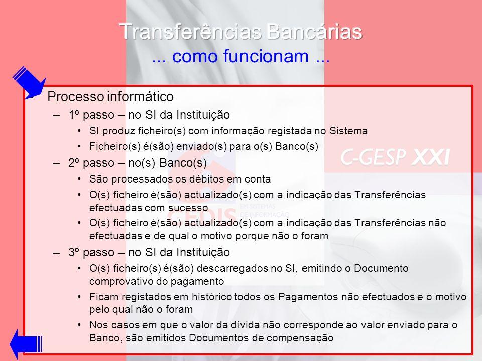 Processo informático –1º passo – no SI da Instituição SI produz ficheiro(s) com informação registada no Sistema Ficheiro(s) é(são) enviado(s) para o(s