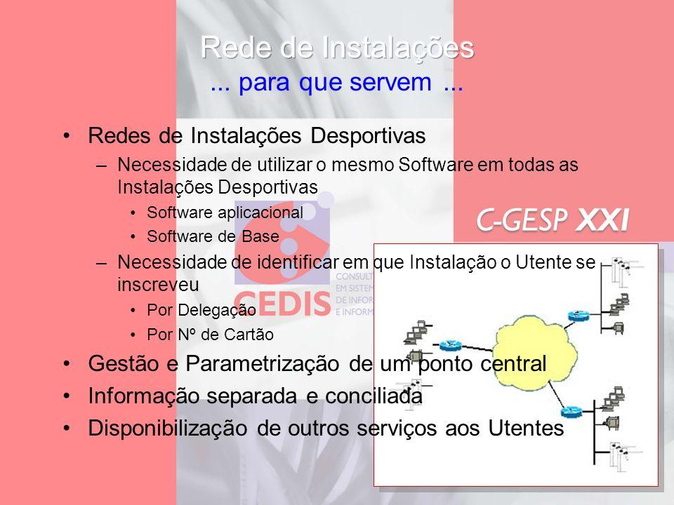 Redes de Instalações Desportivas –Necessidade de utilizar o mesmo Software em todas as Instalações Desportivas Software aplicacional Software de Base