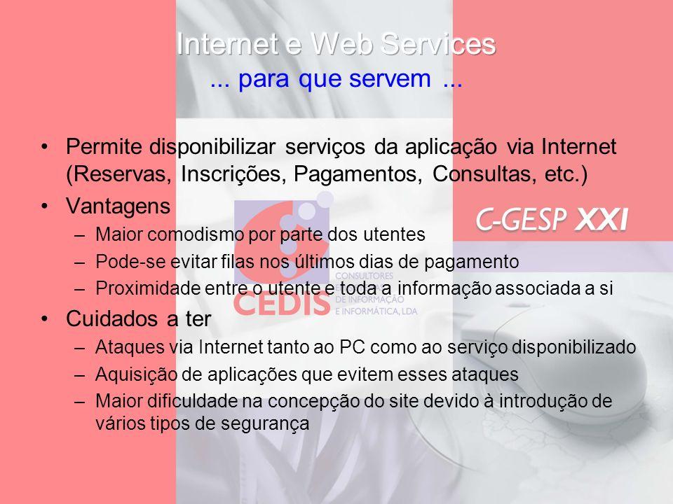 Permite disponibilizar serviços da aplicação via Internet (Reservas, Inscrições, Pagamentos, Consultas, etc.) Vantagens –Maior comodismo por parte dos