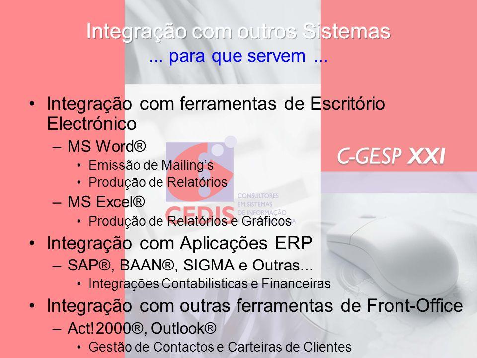 Integração com ferramentas de Escritório Electrónico –MS Word® Emissão de Mailings Produção de Relatórios –MS Excel® Produção de Relatórios e Gráficos