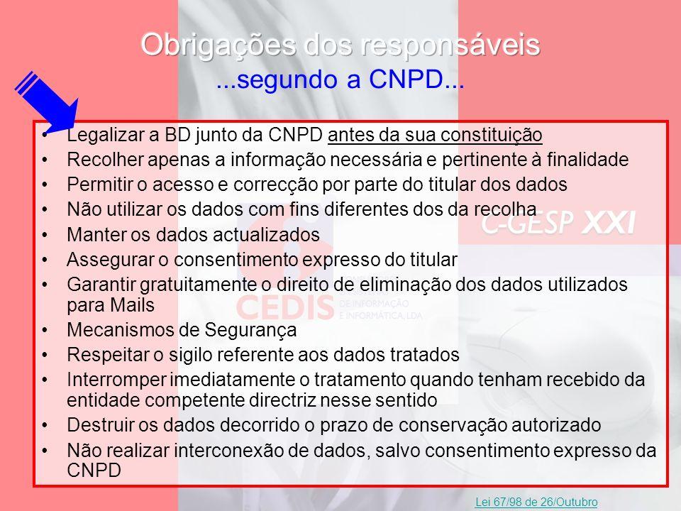 Legalizar a BD junto da CNPD antes da sua constituição Recolher apenas a informação necessária e pertinente à finalidade Permitir o acesso e correcção