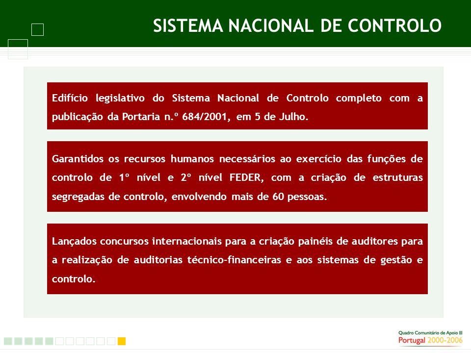 Edifício legislativo do Sistema Nacional de Controlo completo com a publicação da Portaria n.º 684/2001, em 5 de Julho.
