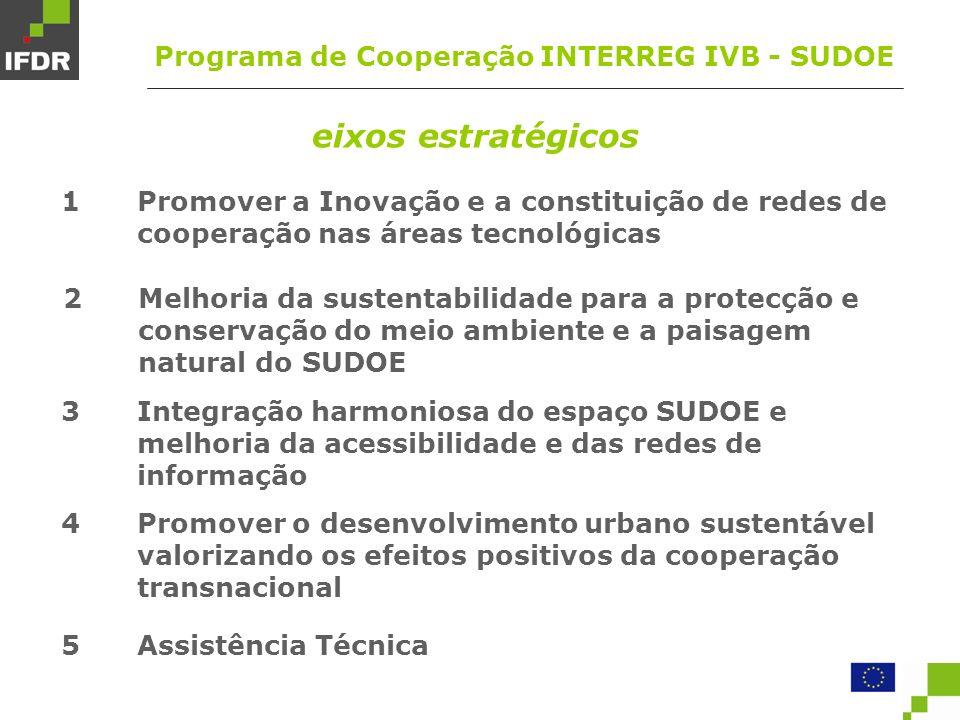 eixos estratégicos Promover a Inovação e a constituição de redes de cooperação nas áreas tecnológicas 1 Melhoria da sustentabilidade para a protecção e conservação do meio ambiente e a paisagem natural do SUDOE 2 Integração harmoniosa do espaço SUDOE e melhoria da acessibilidade e das redes de informação 3 Promover o desenvolvimento urbano sustentável valorizando os efeitos positivos da cooperação transnacional 4 Assistência Técnica5 Programa de Cooperação INTERREG IVB - SUDOE