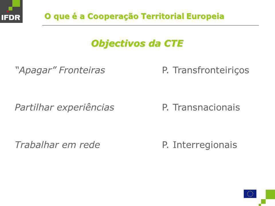 Objectivos dos Fundos Estruturais e do Fundo de Coesão passam a ser três: ConvergênciaConvergência Competitividade Regional e EmpregoCompetitividade Regional e Emprego Cooperação Territorial EuropeiaCooperação Territorial Europeia