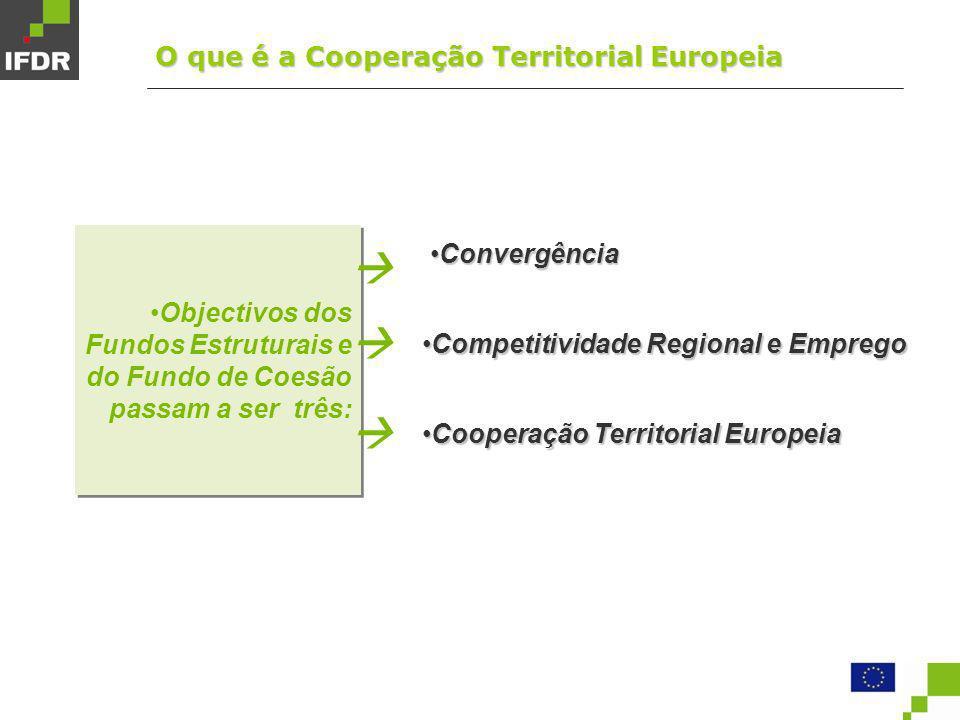 Governo português integra este terceiro objectivo da política estrutural da União Europeia no Quadro de Referência Estratégica Nacional, numa lógica de articulação e complementaridade estratégica Objectivo 3 da política de coesão Cooperação Territorial Europeia 2007 – 2013