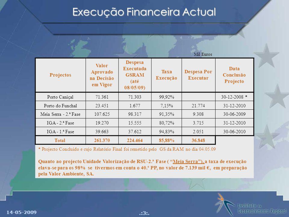14-05-2009.:3:. Execução Financeira Actual Mil Euros Projectos Valor Aprovado na Decisão em Vigor Despesa Executada GSRAM (até 08/05/09) Taxa Execução