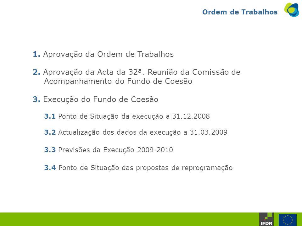 Ordem de Trabalhos 1. Aprovação da Ordem de Trabalhos 2.